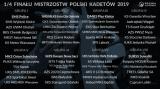 1/4 MPK w Kielcach (video)